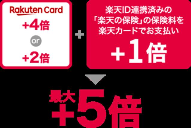[【楽天カード】+4倍or2倍]+[【楽天ID連携済みの「楽天の保険」の保険料を楽天カードでお支払い】+1倍]=最大+5倍