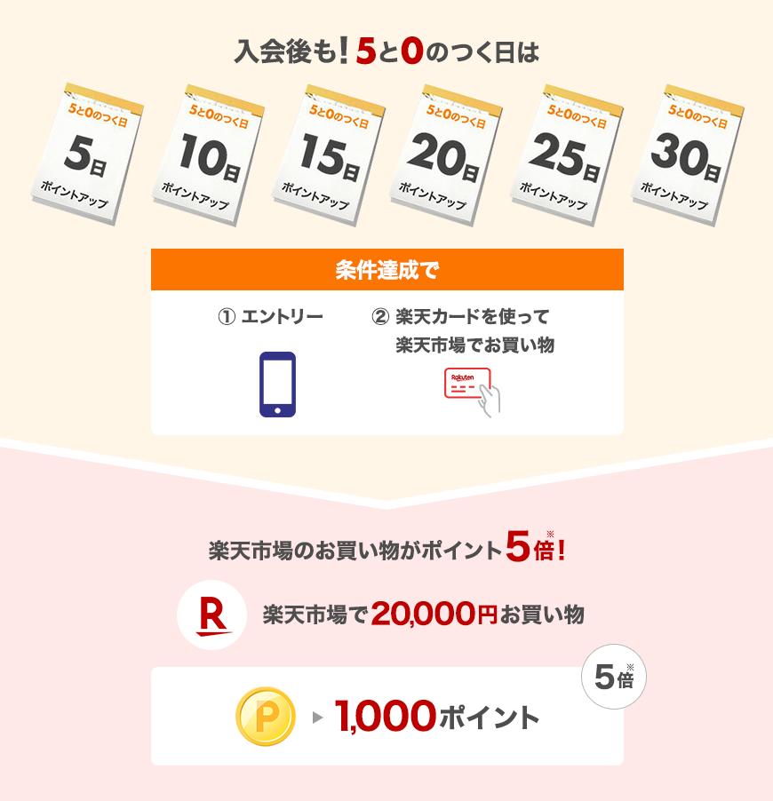 月に30,000円(税込み)の利用で合計1,500ポイント獲得
