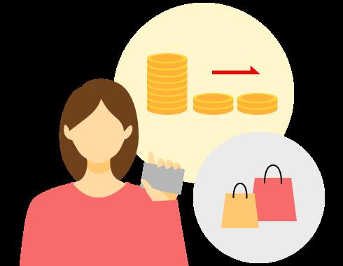 月々の返済金額を自由に設定出来るお支払い方法。毎月のお支払い金額は、お手持ちのカードに設定されているリボお支払いコースの元金に前月支払日の翌日から当月支払日までの利息を加算した金額となります