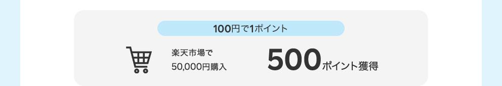 【100円で1ポイント】楽天市場で50,000円購入 500ポイント獲得