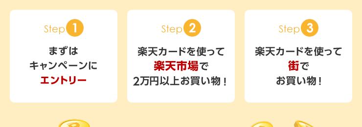 Step1:まずはキャンペーンにエントリー Step2:楽天カードを使って楽天市場で2万円以上お買い物!Step3:楽天カードを使って街でお買い物!