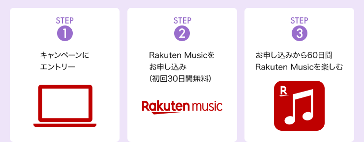 STEP1:キャンペーンにエントリー STEP2:Rakuten Musicをお申し込み(初回30日間無料) STEP3:お申し込みから60日間Rakuten Musicを楽しむ