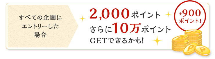 すべての企画にエントリーした場合:2,000ポイント(+900ポイント!) さらに10万ポイントGETできるかも!