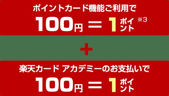 ポイントカード機能ご利用で100円=1ポイント(※3参照)+楽天カード アカデミーのお支払いで100円=1ポイント