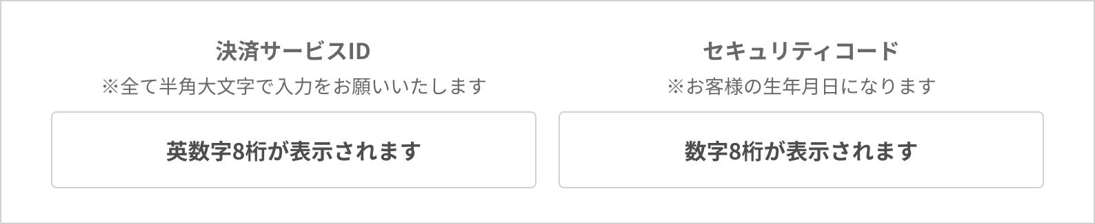 楽天e-NAVIトップページ