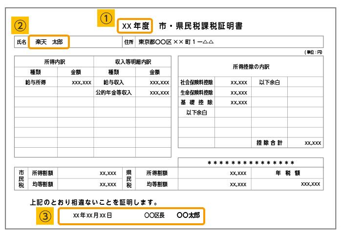 課税証明書(所得証明書)