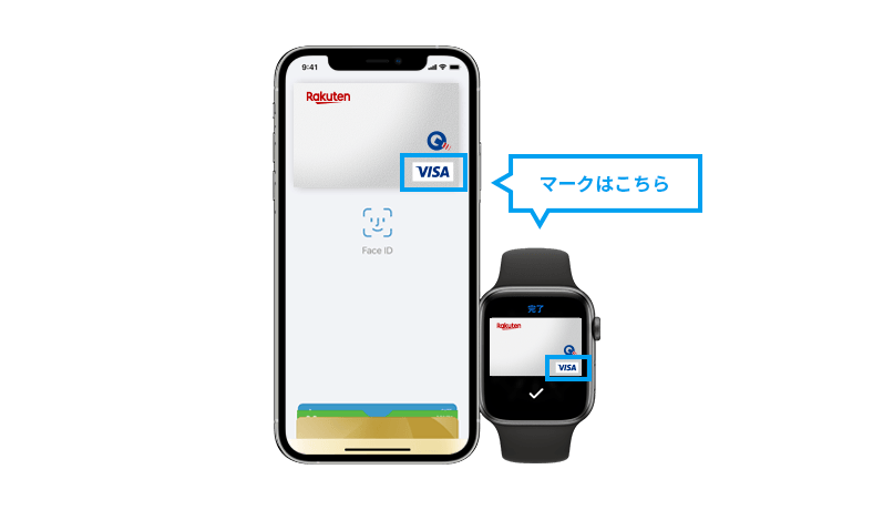 iphone Apple Payイメージ、Apple Watch Apple Payイメージ