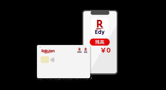 楽天Edy機能付きカード