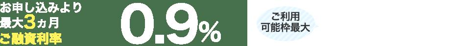 お申し込みより最大3カ月ご融資利率0.9%、ご利用可能枠最大800万円