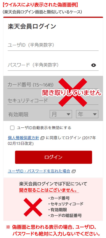 楽天 ユーザー id と は