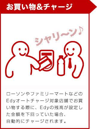 Famiポートで設定ファミリーマートの専用端末「Famiポート」のEdyメニューに入り、カードをタッチして、設定を完了します。